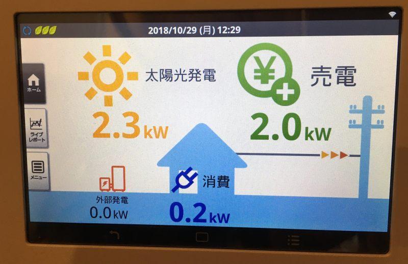 初めての太陽光発電♪ 大容量よりも「チョイのせ」がイイカンジかと(笑)