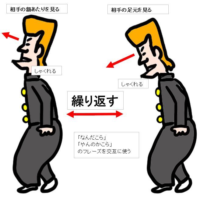 昭和ヤンキーの特徴について解説します!